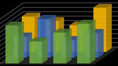Ipari termelés: itt vannak a részletes januári adatok